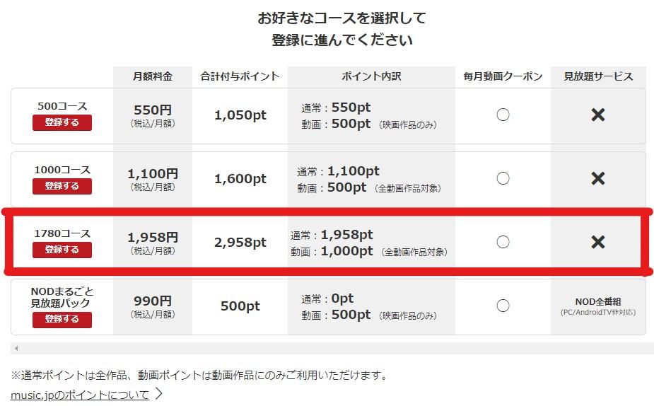 music.jp月額会員のポイント還元が凄い2
