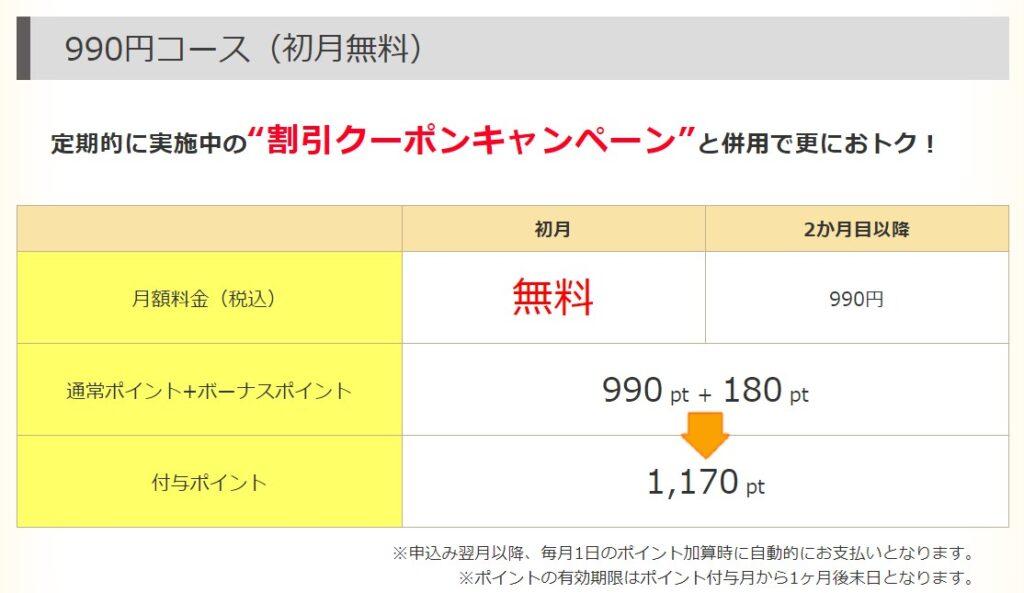 ひかりTVブック (990円コース初月無料と特典ポイント)